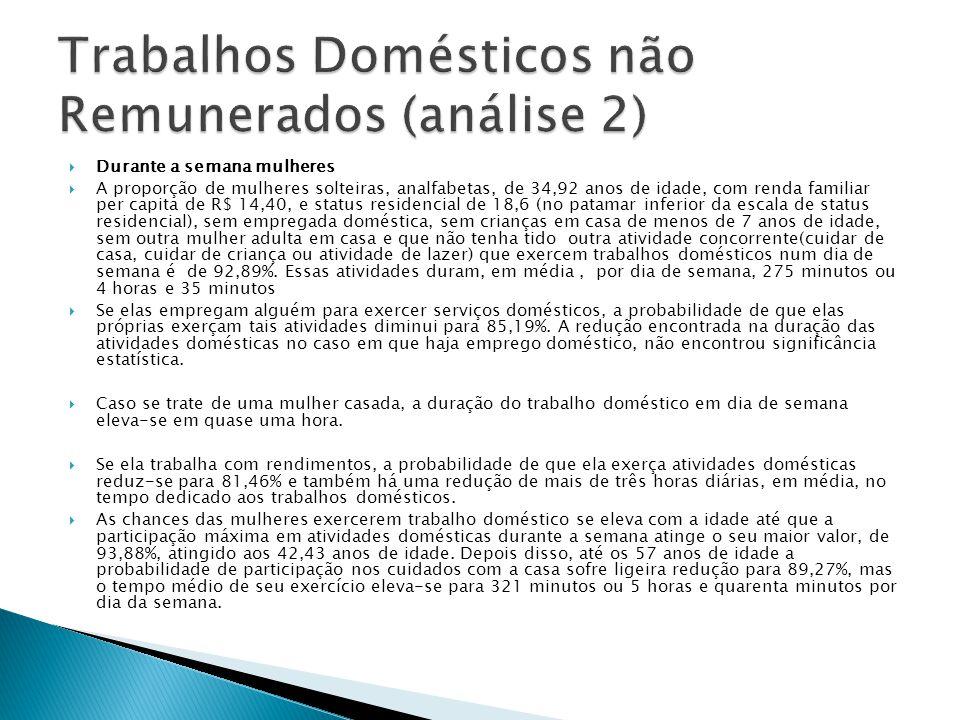  Durante a semana mulheres  A proporção de mulheres solteiras, analfabetas, de 34,92 anos de idade, com renda familiar per capita de R$ 14,40, e status residencial de 18,6 (no patamar inferior da escala de status residencial), sem empregada doméstica, sem crianças em casa de menos de 7 anos de idade, sem outra mulher adulta em casa e que não tenha tido outra atividade concorrente(cuidar de casa, cuidar de criança ou atividade de lazer) que exercem trabalhos domésticos num dia de semana é de 92,89%.