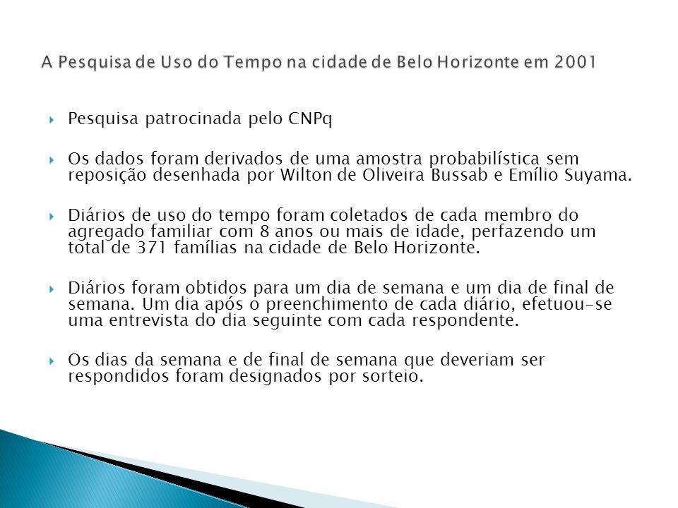  Pesquisa patrocinada pelo CNPq  Os dados foram derivados de uma amostra probabilística sem reposição desenhada por Wilton de Oliveira Bussab e Emílio Suyama.