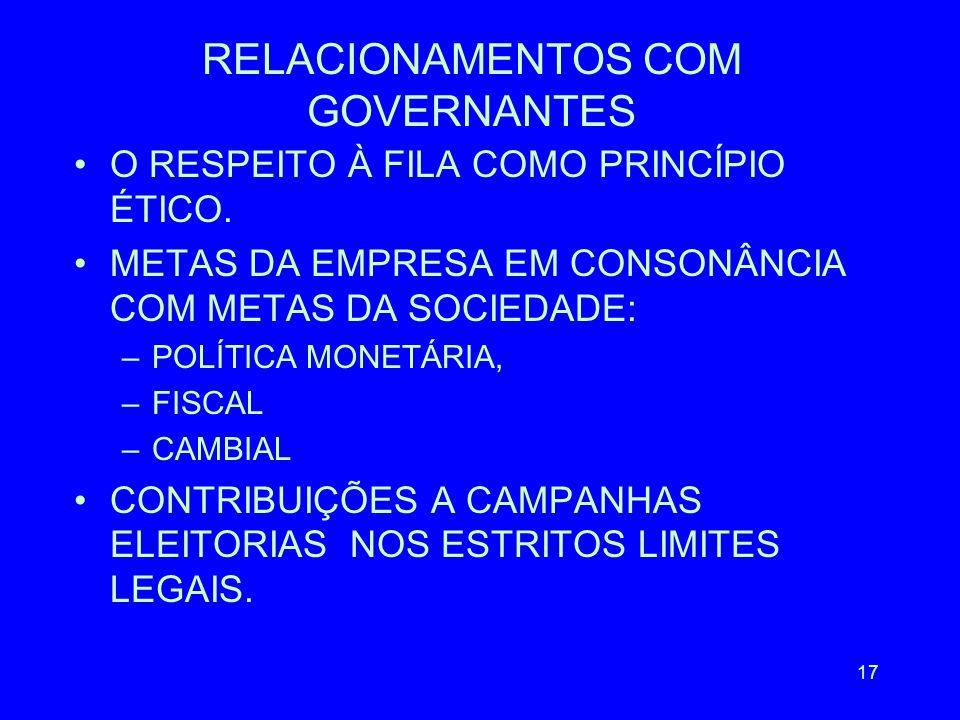17 RELACIONAMENTOS COM GOVERNANTES O RESPEITO À FILA COMO PRINCÍPIO ÉTICO.