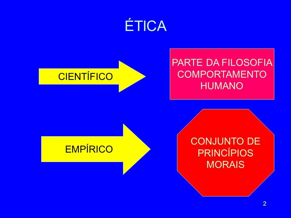 2 ÉTICA CIENTÍFICO PARTE DA FILOSOFIA COMPORTAMENTO HUMANO EMPÍRICO CONJUNTO DE PRINCÍPIOS MORAIS