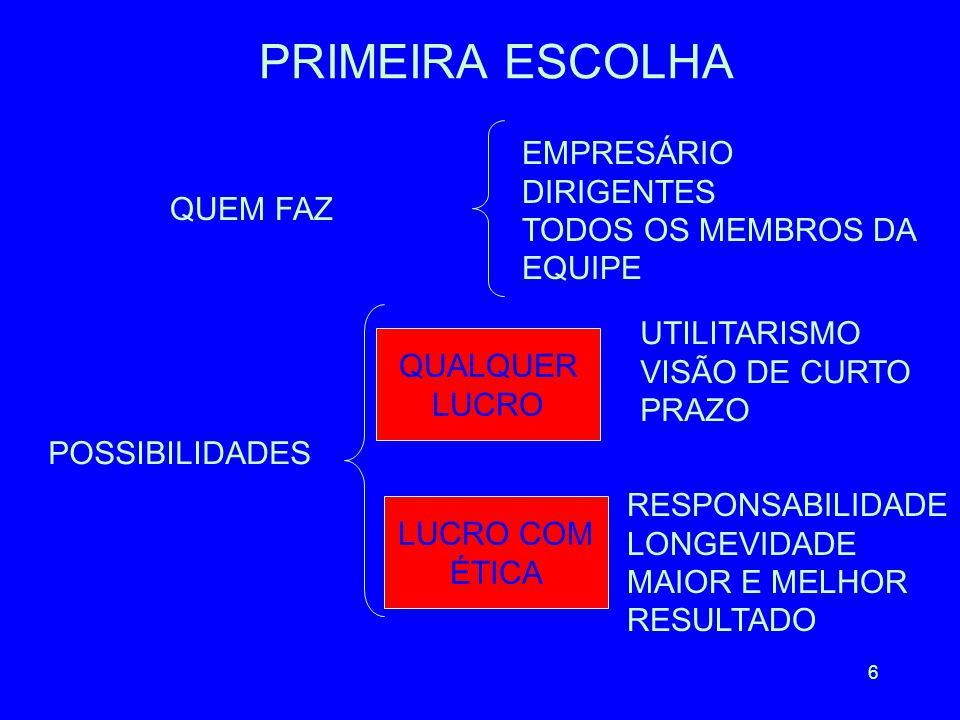 6 PRIMEIRA ESCOLHA QUEM FAZ EMPRESÁRIO DIRIGENTES TODOS OS MEMBROS DA EQUIPE POSSIBILIDADES QUALQUER LUCRO LUCRO COM ÉTICA UTILITARISMO VISÃO DE CURTO PRAZO RESPONSABILIDADE LONGEVIDADE MAIOR E MELHOR RESULTADO