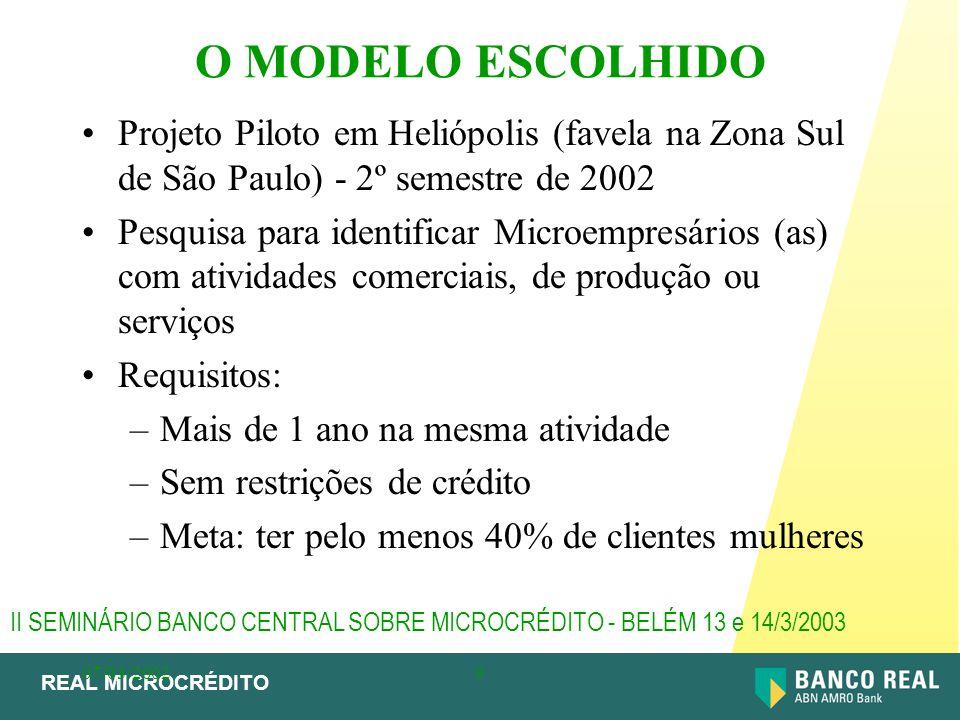 REAL MICROCRÉDITO 07/03/20029 O MODELO ESCOLHIDO Projeto Piloto em Heliópolis (favela na Zona Sul de São Paulo) - 2º semestre de 2002 Pesquisa para id