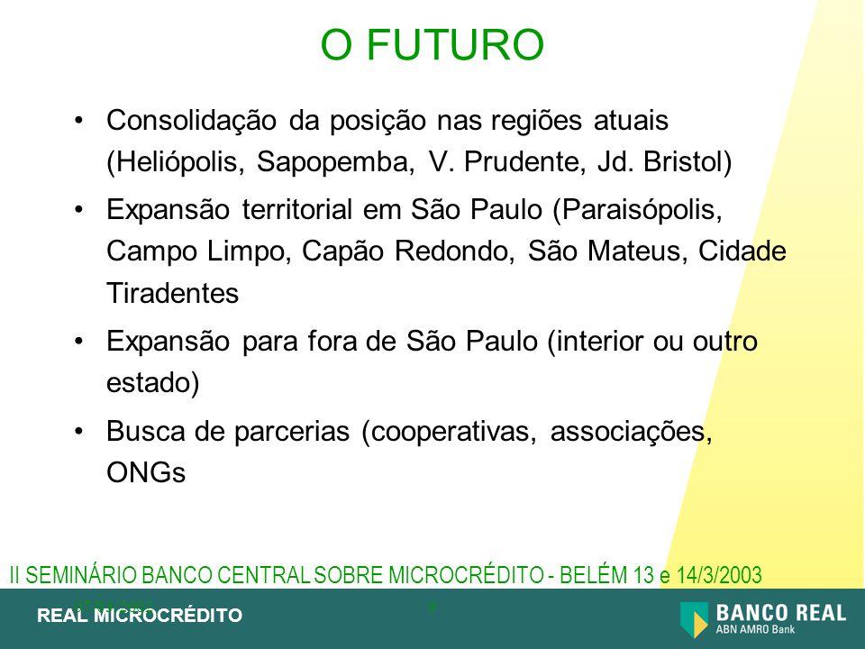 REAL MICROCRÉDITO 07/03/20029 O FUTURO Consolidação da posição nas regiões atuais (Heliópolis, Sapopemba, V. Prudente, Jd. Bristol) Expansão territori