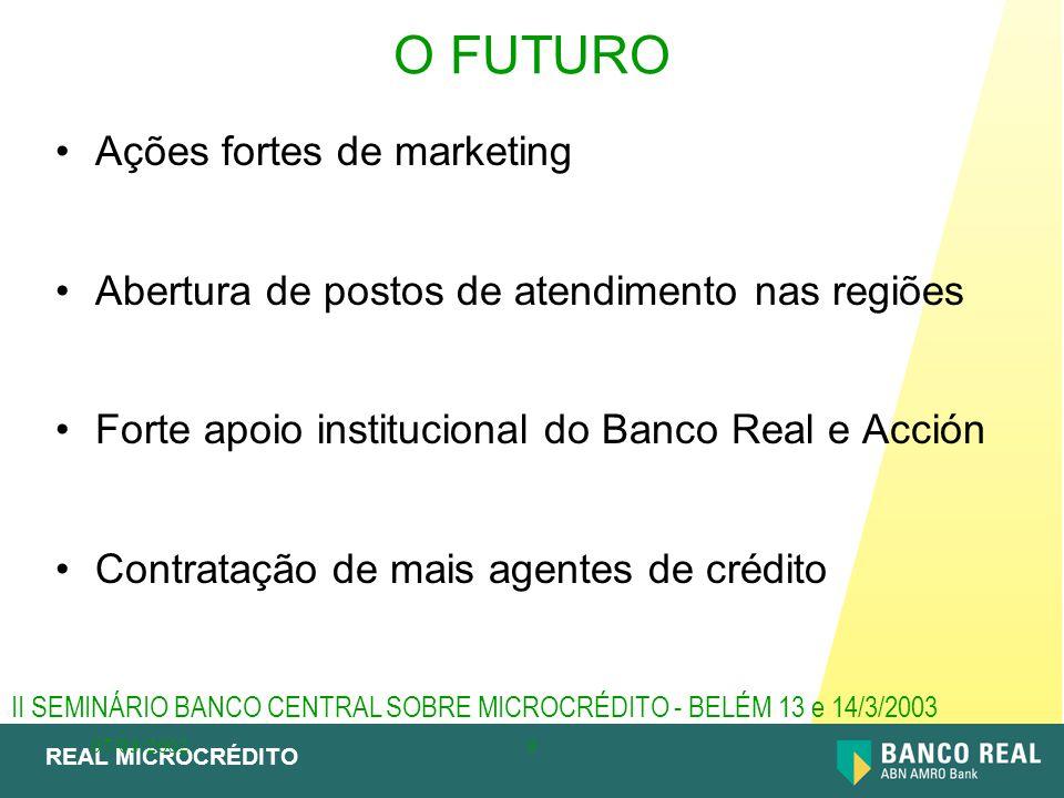 REAL MICROCRÉDITO 07/03/20029 O FUTURO Ações fortes de marketing Abertura de postos de atendimento nas regiões Forte apoio institucional do Banco Real