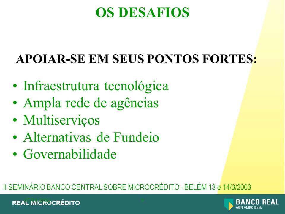 REAL MICROCRÉDITO 07/03/20029 OS DESAFIOS SUPERAR SUAS DEFICIÊNCIAS: Desconhecimento do mercado Diferenças fundamentais de metodologia - crédito comercial vs.