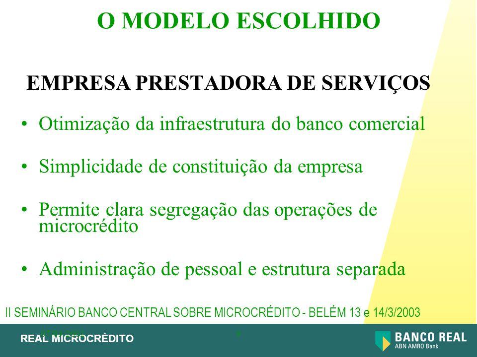 REAL MICROCRÉDITO 07/03/20029 O MODELO ESCOLHIDO EMPRESA PRESTADORA DE SERVIÇOS Otimização da infraestrutura do banco comercial Simplicidade de consti