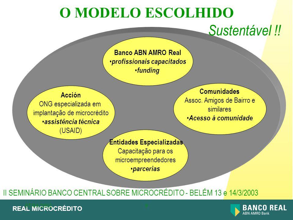 REAL MICROCRÉDITO 07/03/20029 O MODELO ESCOLHIDO Projeto Piloto em Heliópolis (favela na Zona Sul de São Paulo) - 2º semestre de 2002 Pesquisa para identificar Microempresários (as) com atividades comerciais, de produção ou serviços Requisitos: –Mais de 1 ano na mesma atividade –Sem restrições de crédito –Meta: ter pelo menos 40% de clientes mulheres II SEMINÁRIO BANCO CENTRAL SOBRE MICROCRÉDITO - BELÉM 13 e 14/3/2003