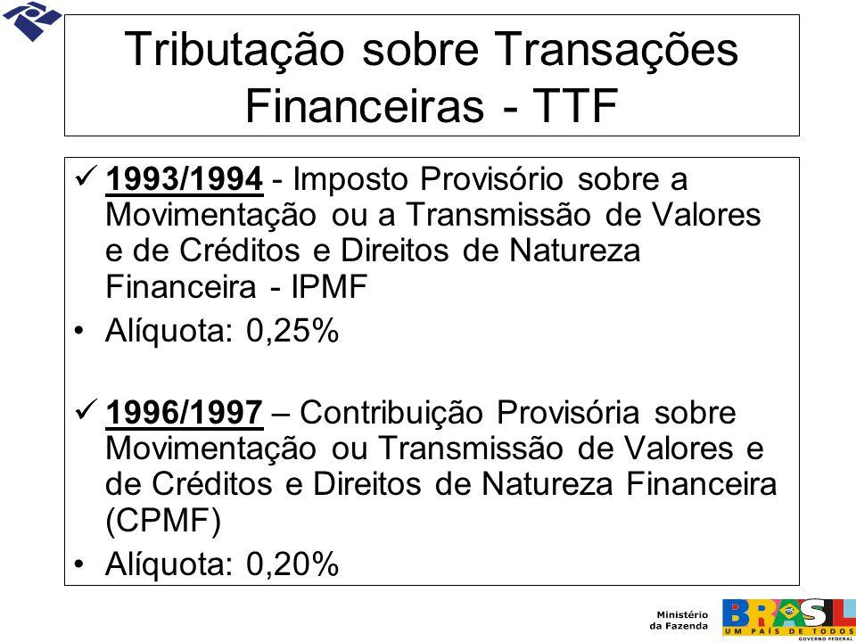 Tributação sobre Transações Financeiras - TTF 1993/1994 - Imposto Provisório sobre a Movimentação ou a Transmissão de Valores e de Créditos e Direitos