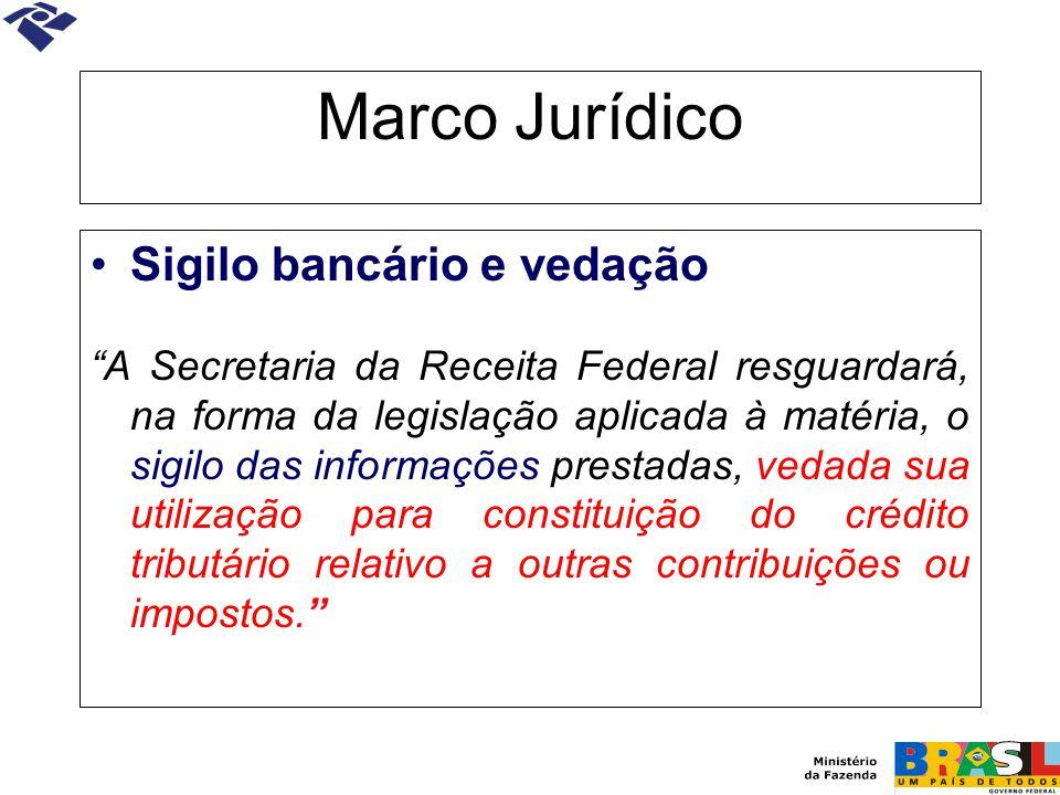 """Marco Jurídico Sigilo bancário e vedação """"A Secretaria da Receita Federal resguardará, na forma da legislação aplicada à matéria, o sigilo das informa"""
