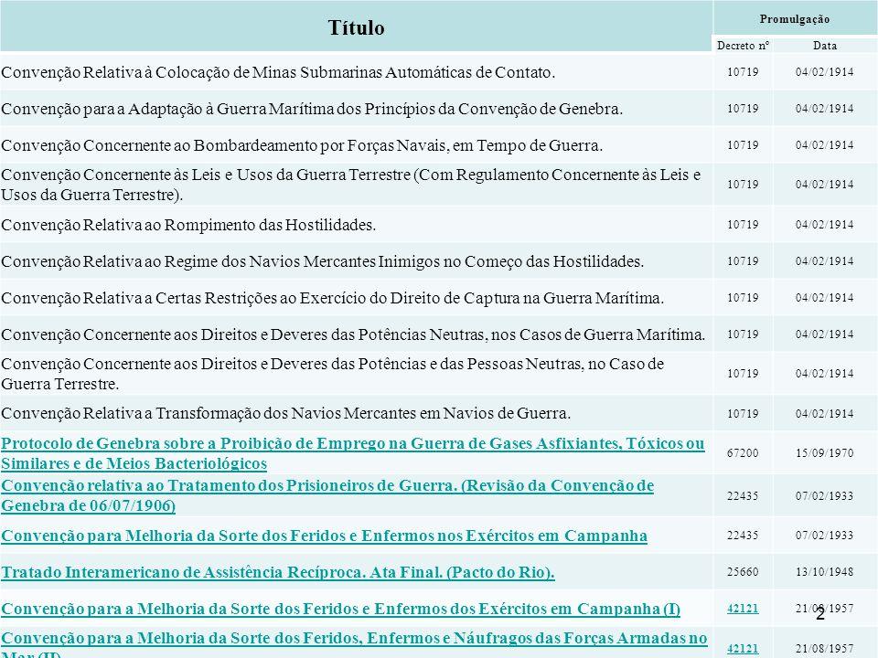 Convenção Relativa ao Tratamento dos Prisioneiros de Guerra (III) 4212121/08/1957 Convenção Relativa à Proteção dos Civis em Tempo de Guerra (IV) 4212121/08/1957 Tratado para a Proscrição das Experiências com Armas Nucleares na Atmosfera, no Espaço Cósmico e sob a Água 5825626/04/1966 Tratado para a Proscrição das Armas Nucleares na América Latina e Caribe (Tratado de Tlatelolco).