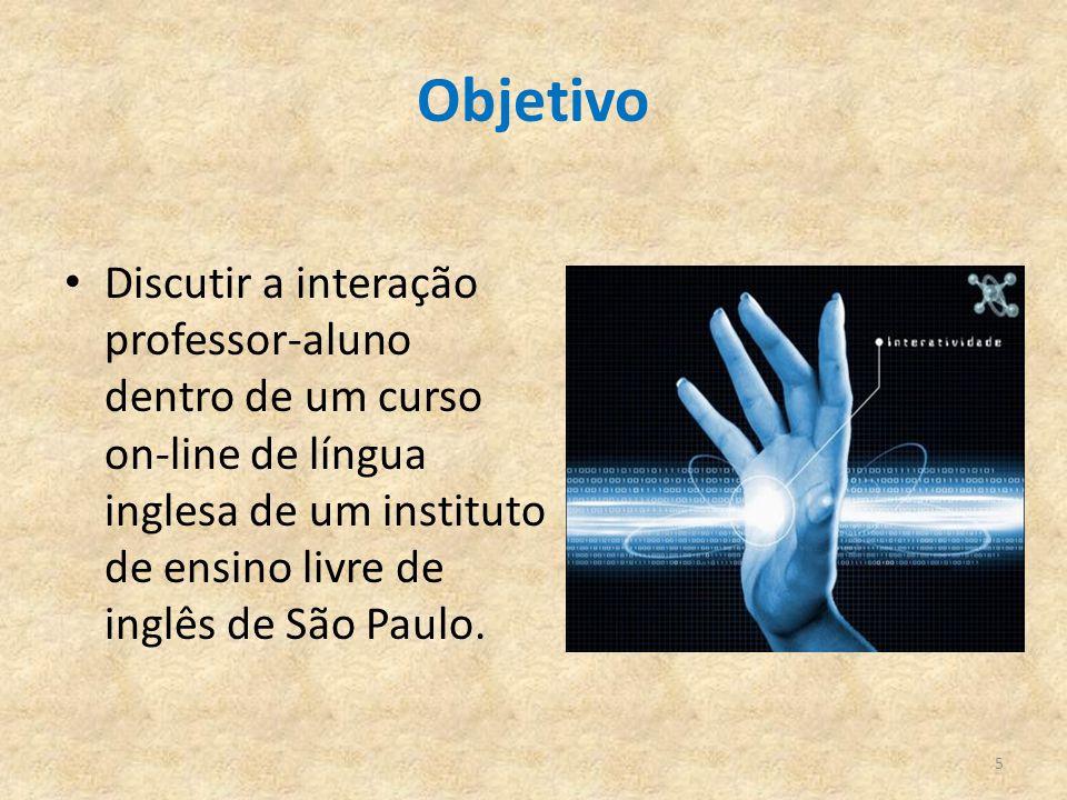 Objetivo Discutir a interação professor-aluno dentro de um curso on-line de língua inglesa de um instituto de ensino livre de inglês de São Paulo. 5