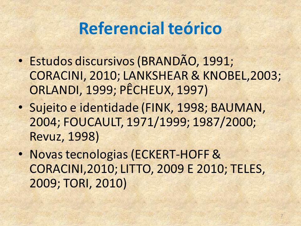 Referencial teórico Estudos discursivos (BRANDÃO, 1991; CORACINI, 2010; LANKSHEAR & KNOBEL,2003; ORLANDI, 1999; PÊCHEUX, 1997) Sujeito e identidade (F