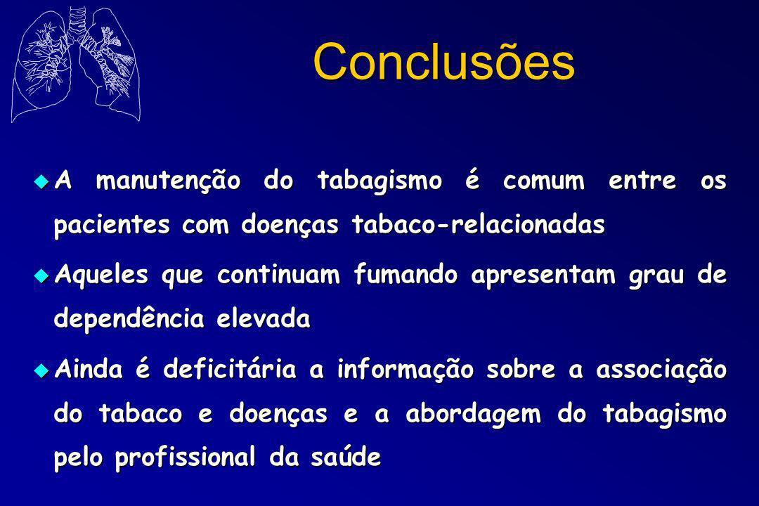 Conclusões u A manutenção do tabagismo é comum entre os pacientes com doenças tabaco-relacionadas u Aqueles que continuam fumando apresentam grau de dependência elevada u Ainda é deficitária a informação sobre a associação do tabaco e doenças e a abordagem do tabagismo pelo profissional da saúde