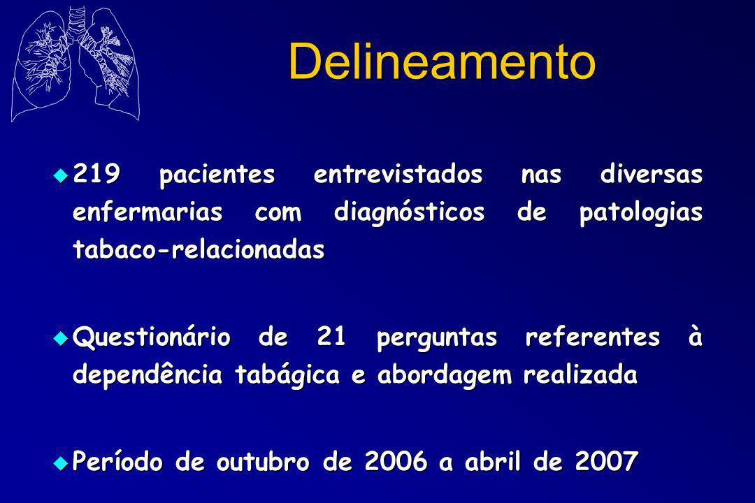 Delineamento u 219 pacientes entrevistados nas diversas enfermarias com diagnósticos de patologias tabaco-relacionadas u Questionário de 21 perguntas referentes à dependência tabágica e abordagem realizada u Período de outubro de 2006 a abril de 2007