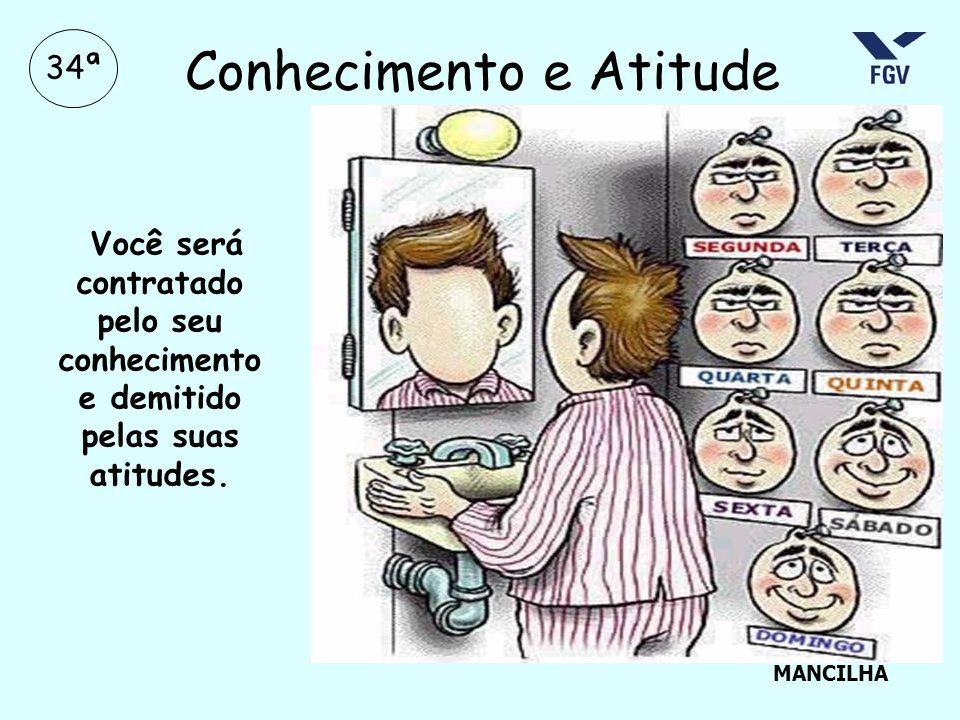 34ª Conhecimento e Atitude MANCILHA Você será contratado pelo seu conhecimento e demitido pelas suas atitudes.