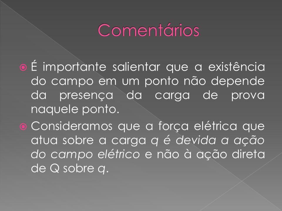  O conceito de campo não é restrito apenas ao estudo dos fenômenos elétricos.