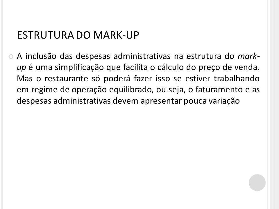 A inclusão das despesas administrativas na estrutura do mark- up é uma simplificação que facilita o cálculo do preço de venda. Mas o restaurante só po