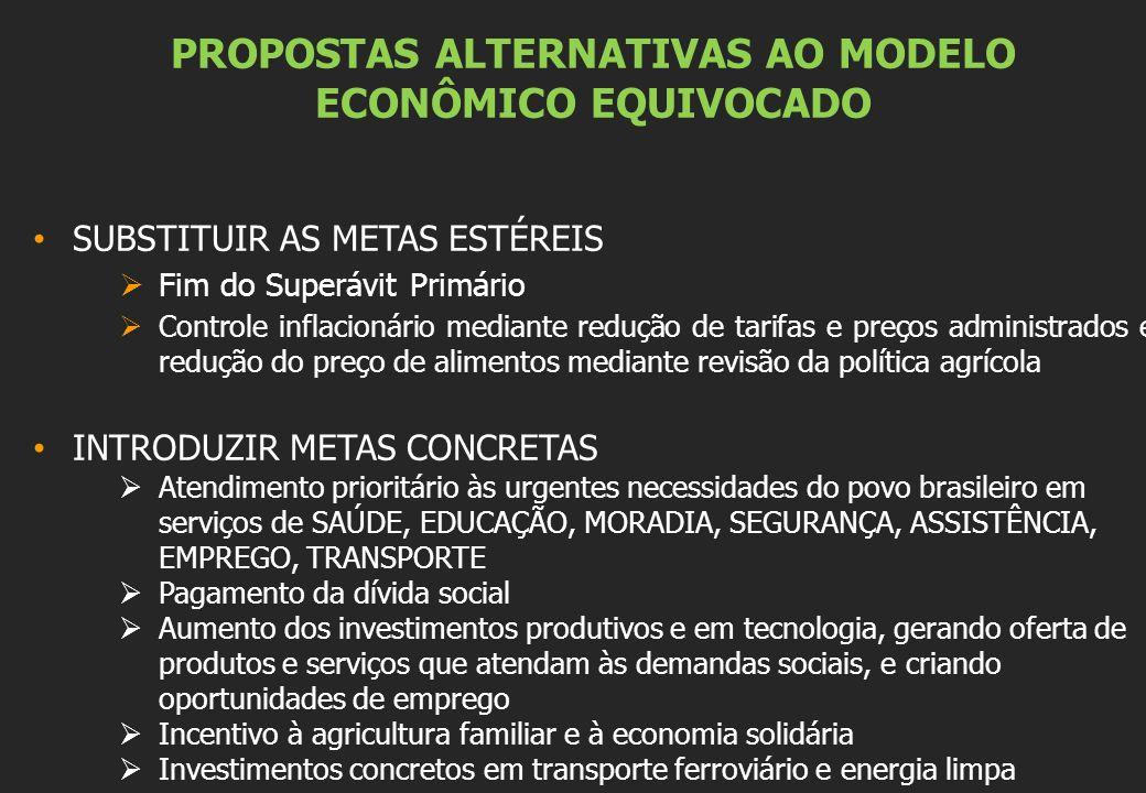 PROPOSTAS ALTERNATIVAS AO MODELO ECONÔMICO EQUIVOCADO SUBSTITUIR AS METAS ESTÉREIS  Fim do Superávit Primário  Controle inflacionário mediante redução de tarifas e preços administrados e redução do preço de alimentos mediante revisão da política agrícola INTRODUZIR METAS CONCRETAS  Atendimento prioritário às urgentes necessidades do povo brasileiro em serviços de SAÚDE, EDUCAÇÃO, MORADIA, SEGURANÇA, ASSISTÊNCIA, EMPREGO, TRANSPORTE  Pagamento da dívida social  Aumento dos investimentos produtivos e em tecnologia, gerando oferta de produtos e serviços que atendam às demandas sociais, e criando oportunidades de emprego  Incentivo à agricultura familiar e à economia solidária  Investimentos concretos em transporte ferroviário e energia limpa