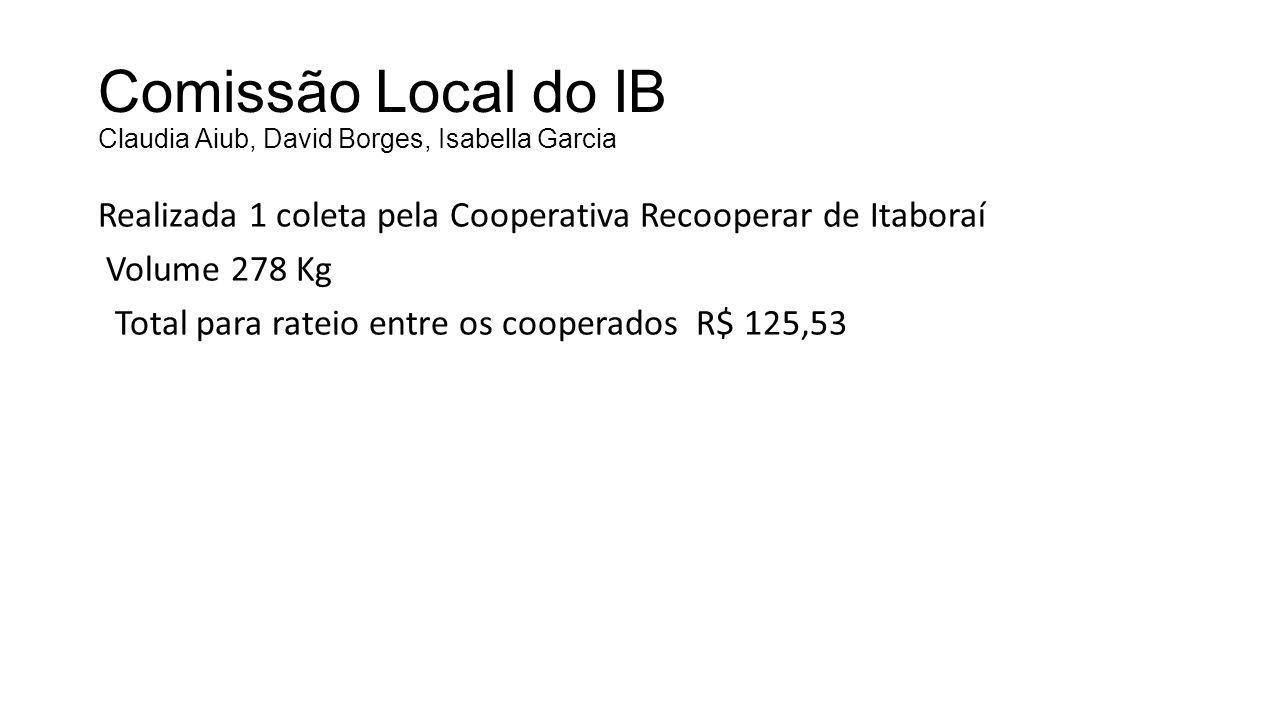 Comissão Local do IB Claudia Aiub, David Borges, Isabella Garcia Realizada 1 coleta pela Cooperativa Recooperar de Itaboraí Volume 278 Kg Total para rateio entre os cooperados R$ 125,53