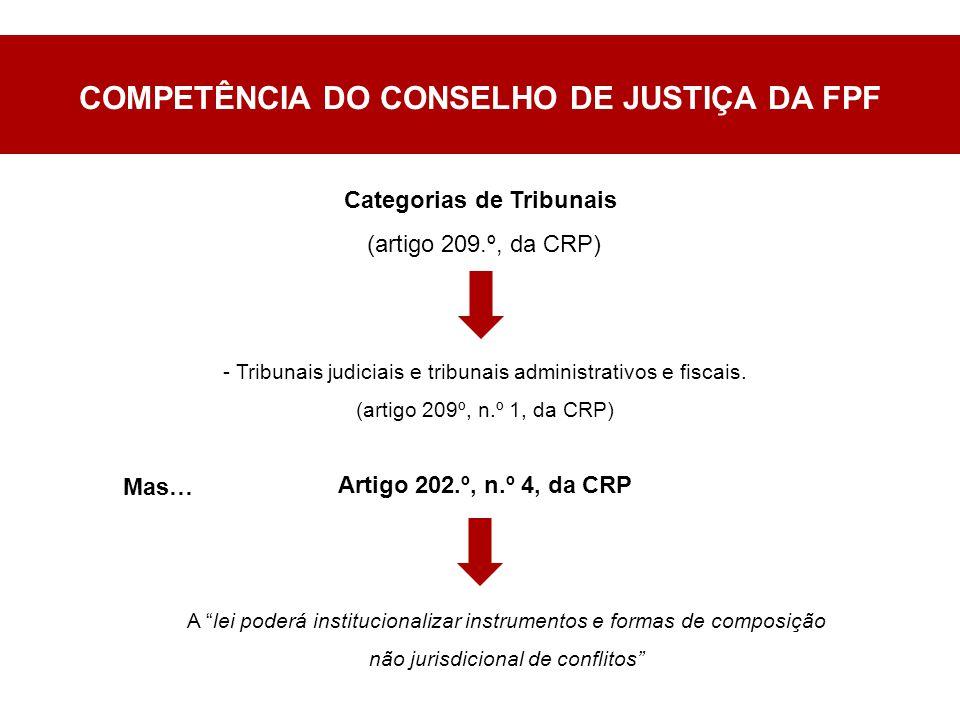 COMPETÊNCIA DO CONSELHO DE JUSTIÇA DA FPF Categorias de Tribunais (artigo 209.º, da CRP) - Tribunais judiciais e tribunais administrativos e fiscais.