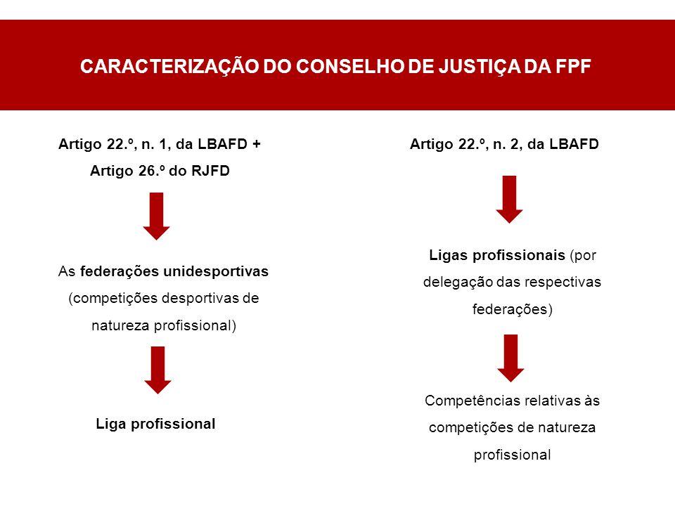 CARACTERIZAÇÃO DO CONSELHO DE JUSTIÇA DA FPF Artigo 22.º, n.