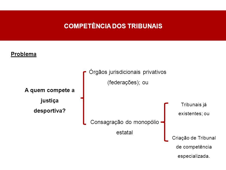 COMPETÊNCIA DOS TRIBUNAIS A quem compete a justiça desportiva.