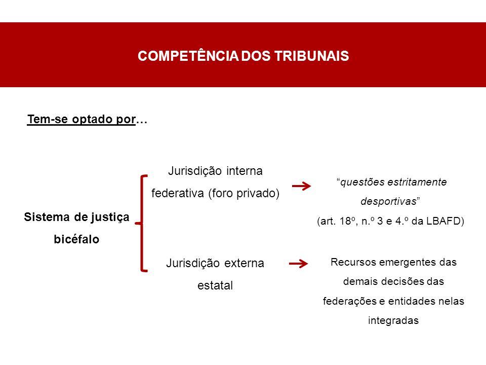 COMPETÊNCIA DOS TRIBUNAIS Tem-se optado por… Sistema de justiça bicéfalo Jurisdição interna federativa (foro privado) Jurisdição externa estatal questões estritamente desportivas (art.