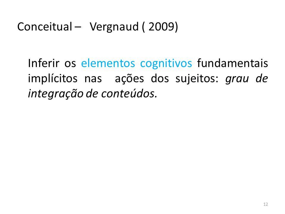 12 Conceitual – Vergnaud ( 2009) Inferir os elementos cognitivos fundamentais implícitos nas ações dos sujeitos: grau de integração de conteúdos.