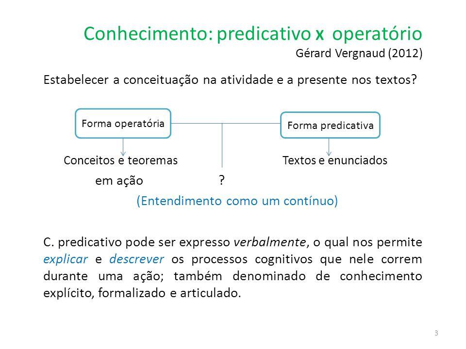 Conhecimento: predicativo X operatório Gérard Vergnaud (2012) Estabelecer a conceituação na atividade e a presente nos textos? Conceitos e teoremas Te