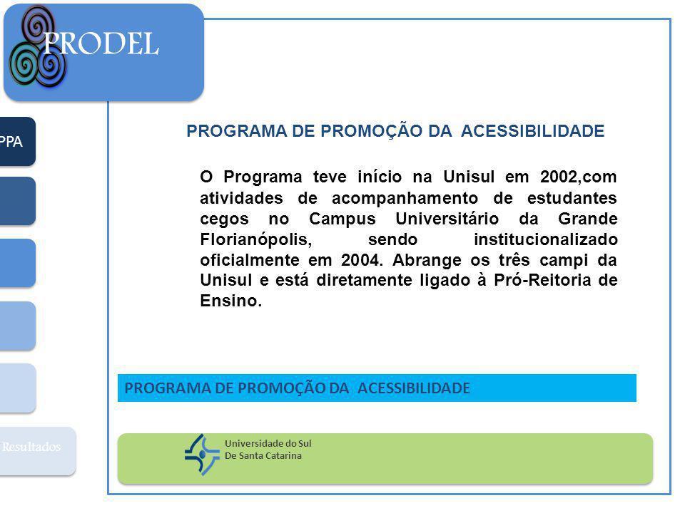 PPA Resultados PRODEL Universidade do Sul De Santa Catarina PROGRAMA DE PROMOÇÃO DA ACESSIBILIDADE O Programa teve início na Unisul em 2002,com atividades de acompanhamento de estudantes cegos no Campus Universitário da Grande Florianópolis, sendo institucionalizado oficialmente em 2004.