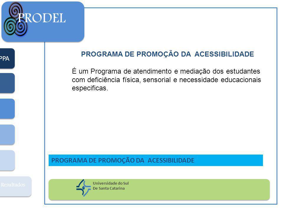 PPA Resultados PRODEL Universidade do Sul De Santa Catarina PROGRAMA DE PROMOÇÃO DA ACESSIBILIDADE É um Programa de atendimento e mediação dos estudantes com deficiência física, sensorial e necessidade educacionais especificas.