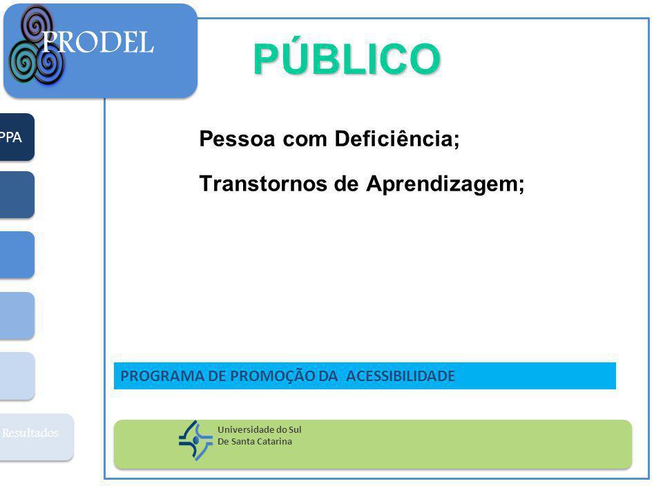 PPA Resultados PRODEL Universidade do Sul De Santa Catarina PROGRAMA DE PROMOÇÃO DA ACESSIBILIDADE Pessoa com Deficiência; Transtornos de Aprendizagem; PÚBLICO