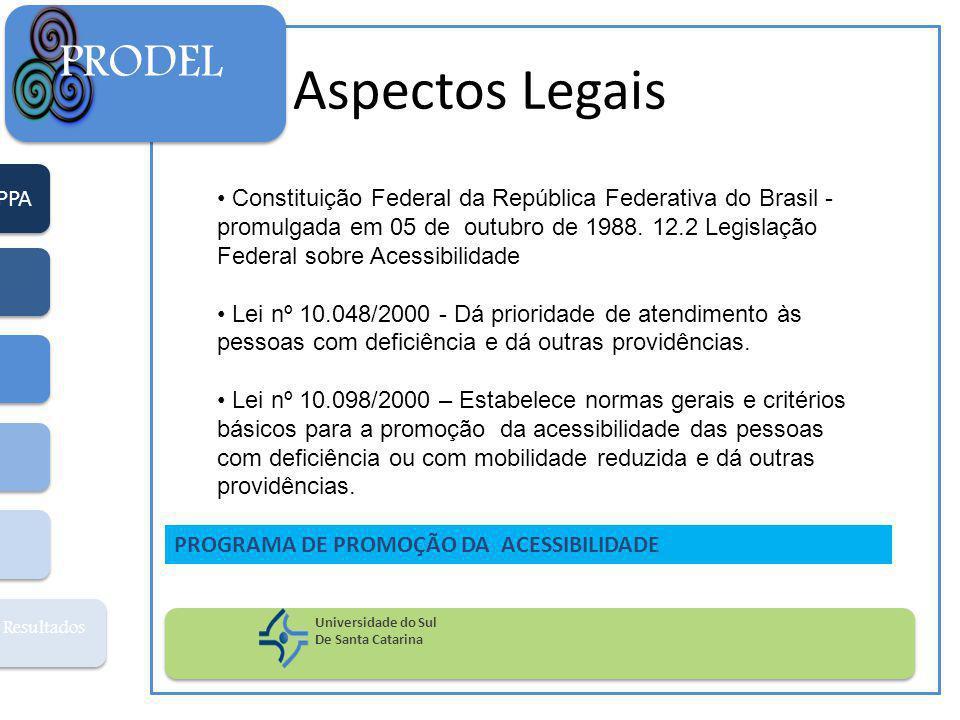 PPA Resultados PRODEL Universidade do Sul De Santa Catarina PROGRAMA DE PROMOÇÃO DA ACESSIBILIDADE Constituição Federal da República Federativa do Brasil - promulgada em 05 de outubro de 1988.