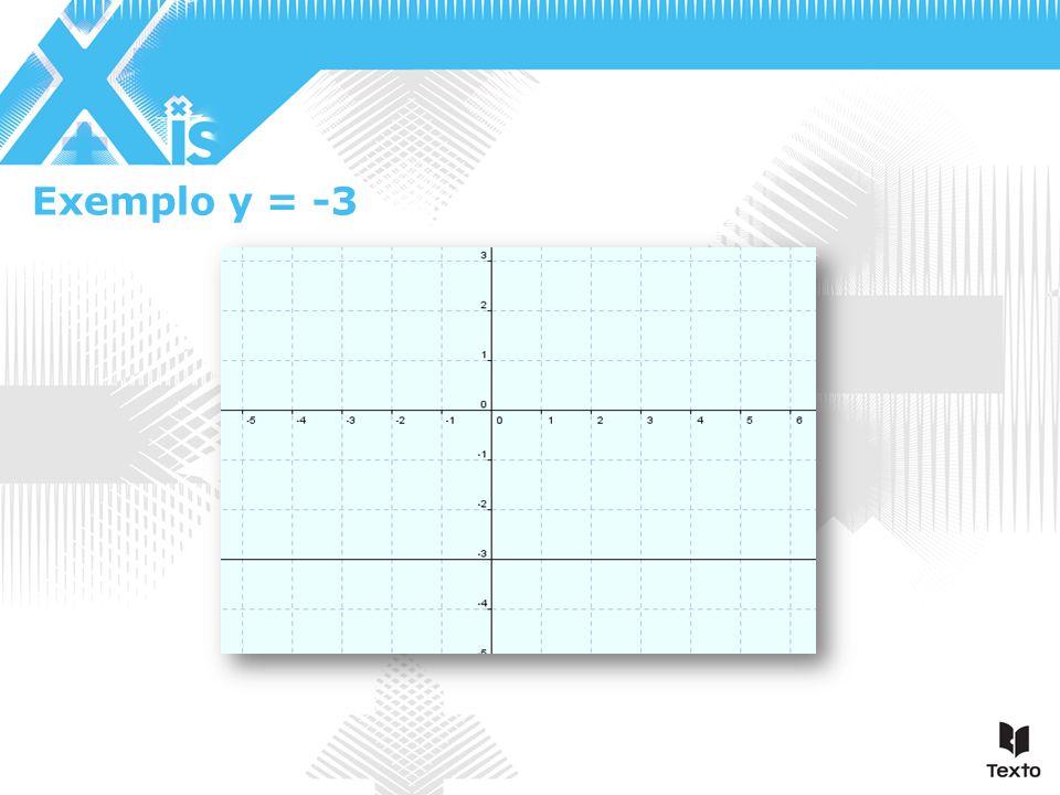 Exemplo y = -3