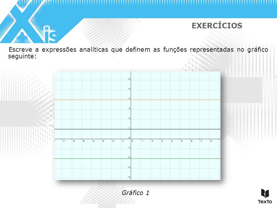 Escreve a expressões analíticas que definem as funções representadas no gráfico seguinte: EXERCÍCIOS Gráfico 1