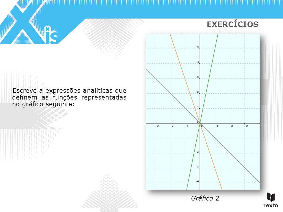 Gráfico 2 EXERCÍCIOS Escreve a expressões analíticas que definem as funções representadas no gráfico seguinte: