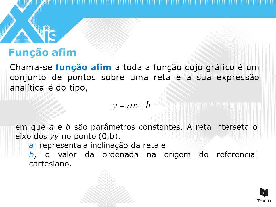 Função afim Chama-se função afim a toda a função cujo gráfico é um conjunto de pontos sobre uma reta e a sua expressão analítica é do tipo, em que a e b são parâmetros constantes.