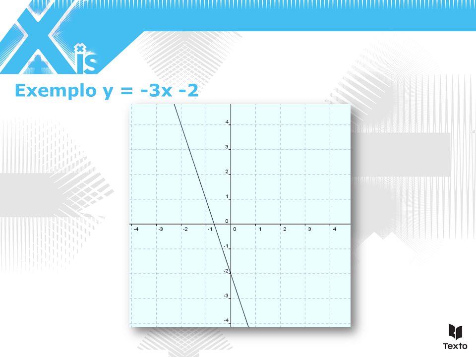 Exemplo y = -3x -2