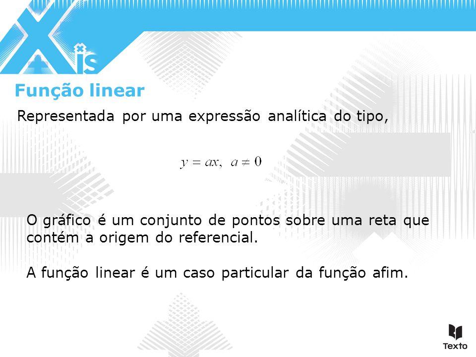Função linear Representada por uma expressão analítica do tipo, O gráfico é um conjunto de pontos sobre uma reta que contém a origem do referencial. A