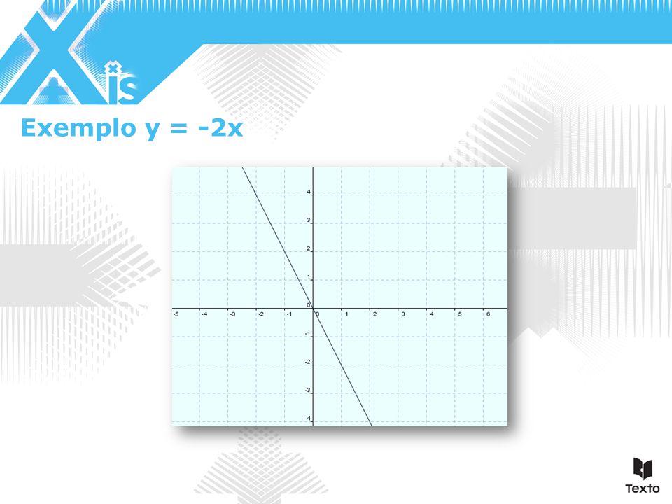 Exemplo y = -2x