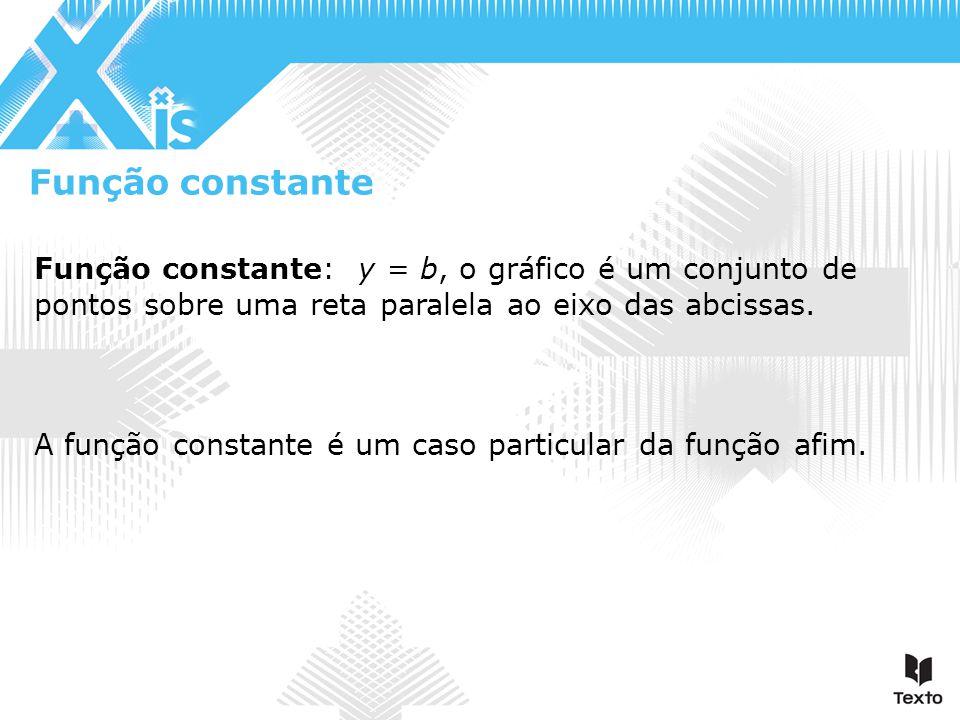 Função constante Função constante: y = b, o gráfico é um conjunto de pontos sobre uma reta paralela ao eixo das abcissas. A função constante é um caso