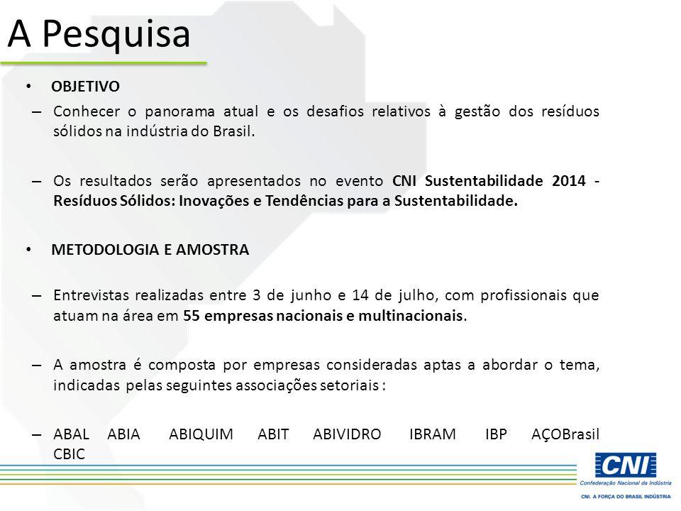 A Pesquisa OBJETIVO – Conhecer o panorama atual e os desafios relativos à gestão dos resíduos sólidos na indústria do Brasil. – Os resultados serão ap
