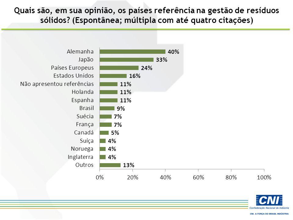 Quais são, em sua opinião, os países referência na gestão de resíduos sólidos? (Espontânea; múltipla com até quatro citações)