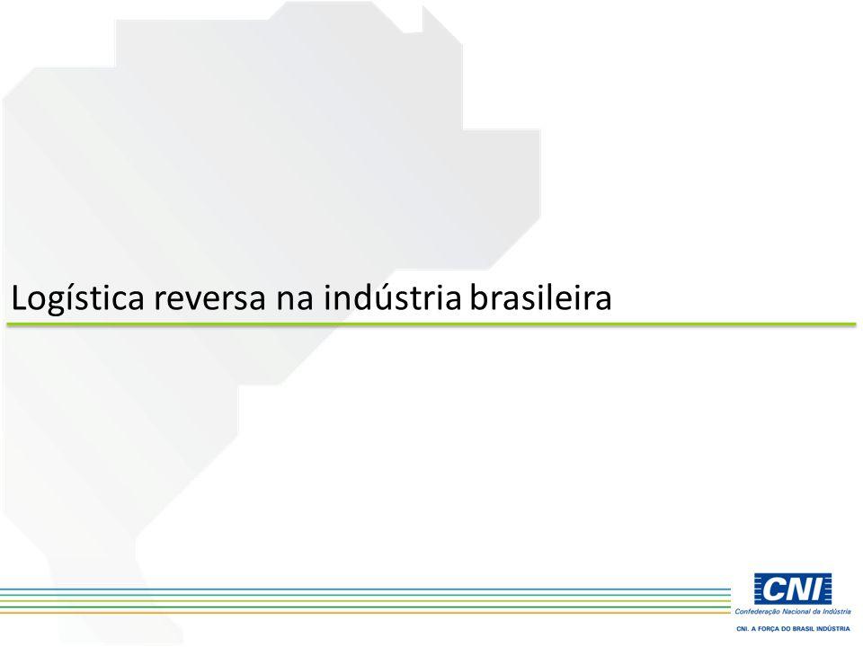 Logística reversa na indústria brasileira