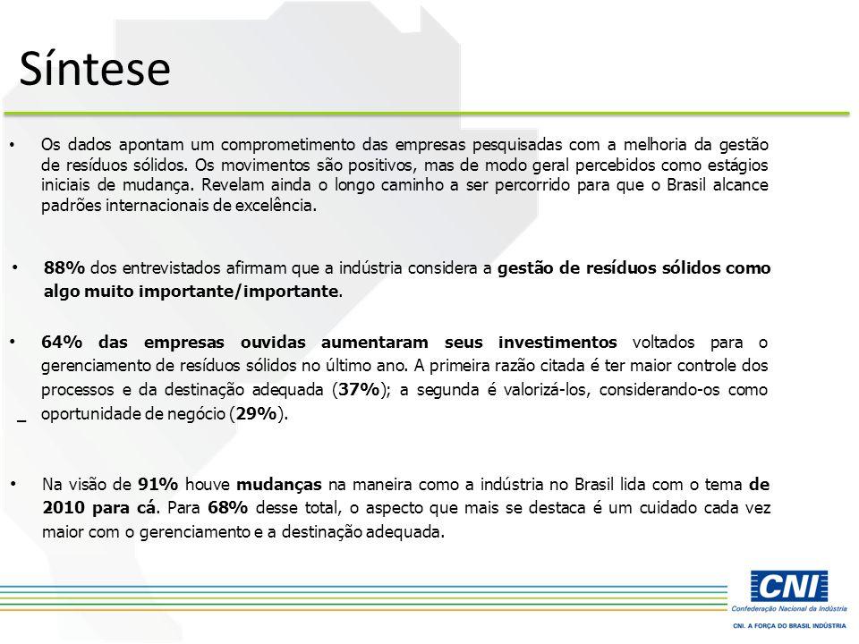 Os dados apontam um comprometimento das empresas pesquisadas com a melhoria da gestão de resíduos sólidos.