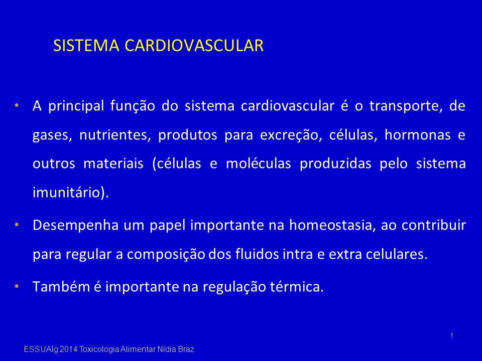 SISTEMA CARDIOVASCULAR A principal função do sistema cardiovascular é o transporte, de gases, nutrientes, produtos para excreção, células, hormonas e