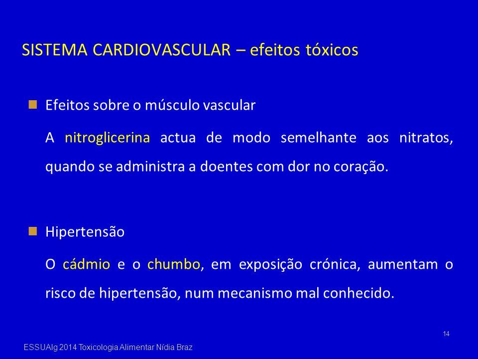 14 Efeitos sobre o músculo vascular A nitroglicerina actua de modo semelhante aos nitratos, quando se administra a doentes com dor no coração. Hiperte