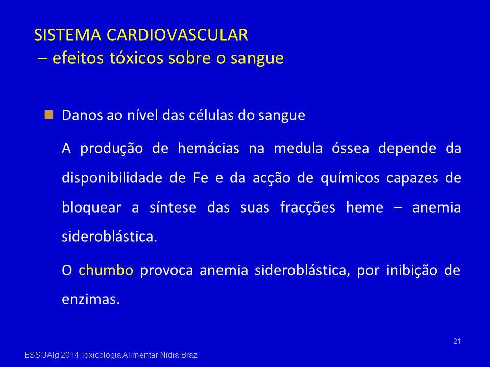 SISTEMA CARDIOVASCULAR – efeitos tóxicos sobre o sangue Danos ao nível das células do sangue A produção de hemácias na medula óssea depende da disponi