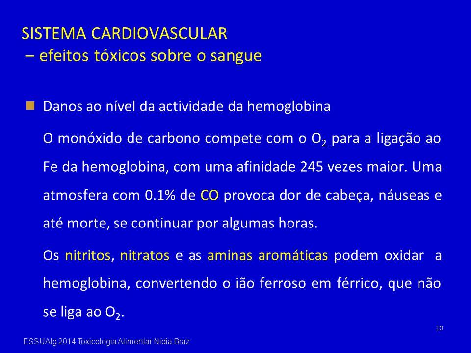SISTEMA CARDIOVASCULAR – efeitos tóxicos sobre o sangue Danos ao nível da actividade da hemoglobina O monóxido de carbono compete com o O 2 para a lig