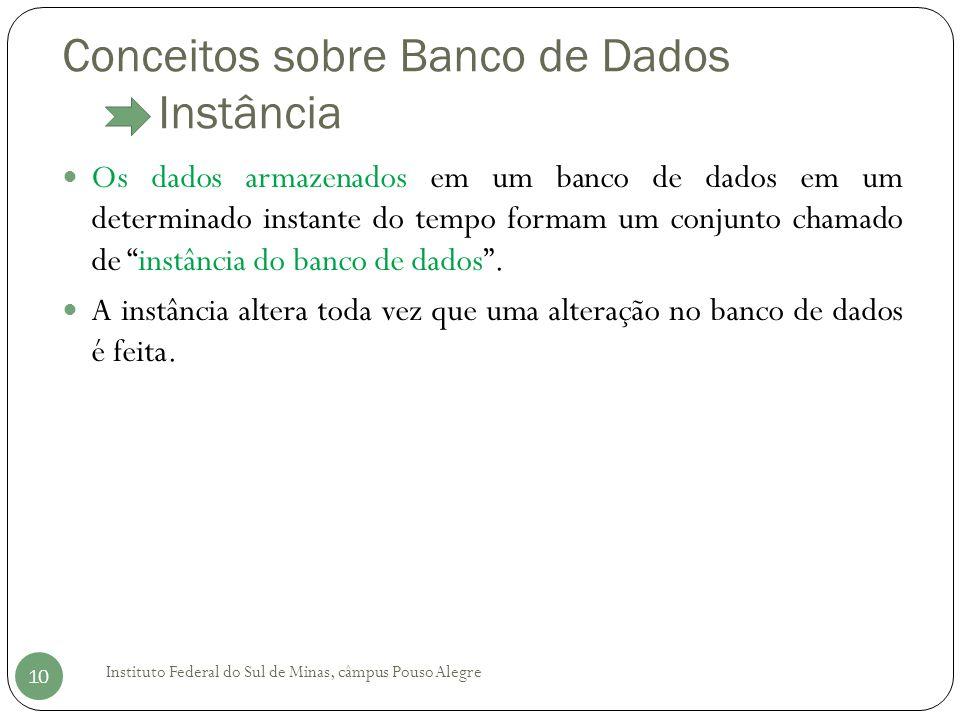 Conceitos sobre Banco de Dados Instância Instituto Federal do Sul de Minas, câmpus Pouso Alegre 10 Os dados armazenados em um banco de dados em um determinado instante do tempo formam um conjunto chamado de instância do banco de dados .